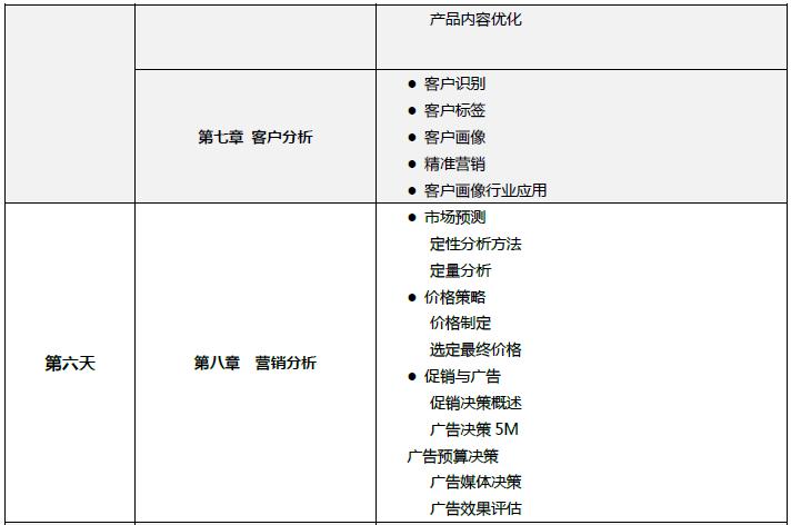 上海数据分析课程安排