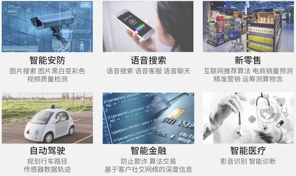上海交大人工智能工程师技术实战班项目实战模块_人工智能_实战项目